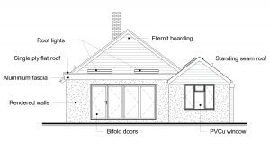 10-southcote-south-rear-proposed-1